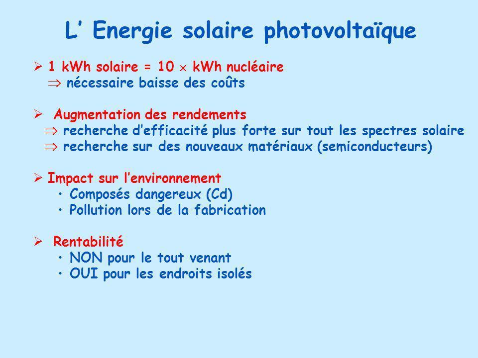 L' Energie solaire photovoltaïque