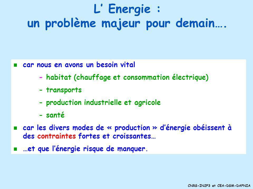 L' Energie : un problème majeur pour demain….