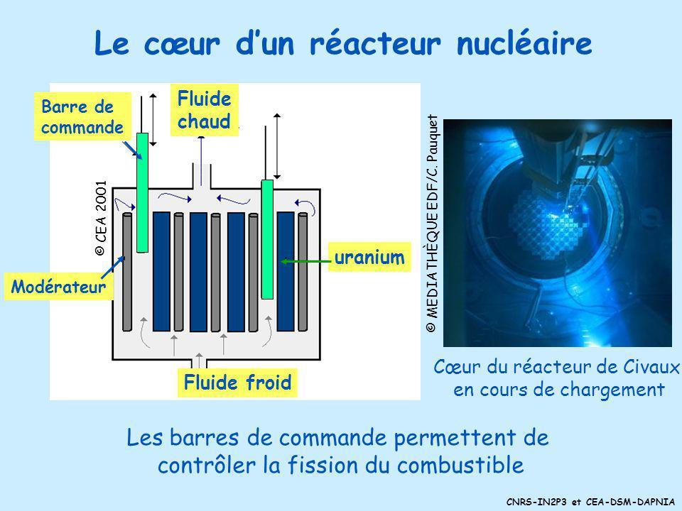 Le cœur d'un réacteur nucléaire