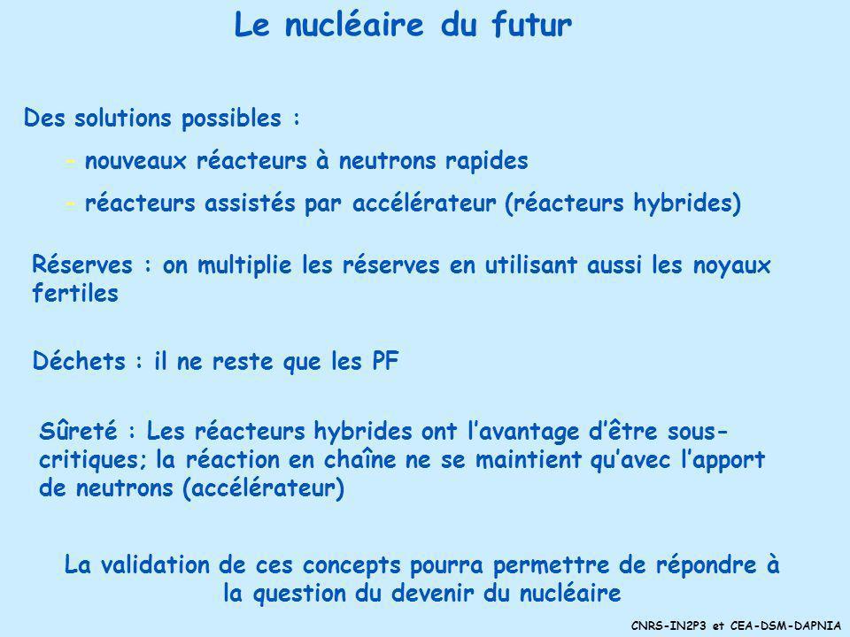 Le nucléaire du futur Des solutions possibles :