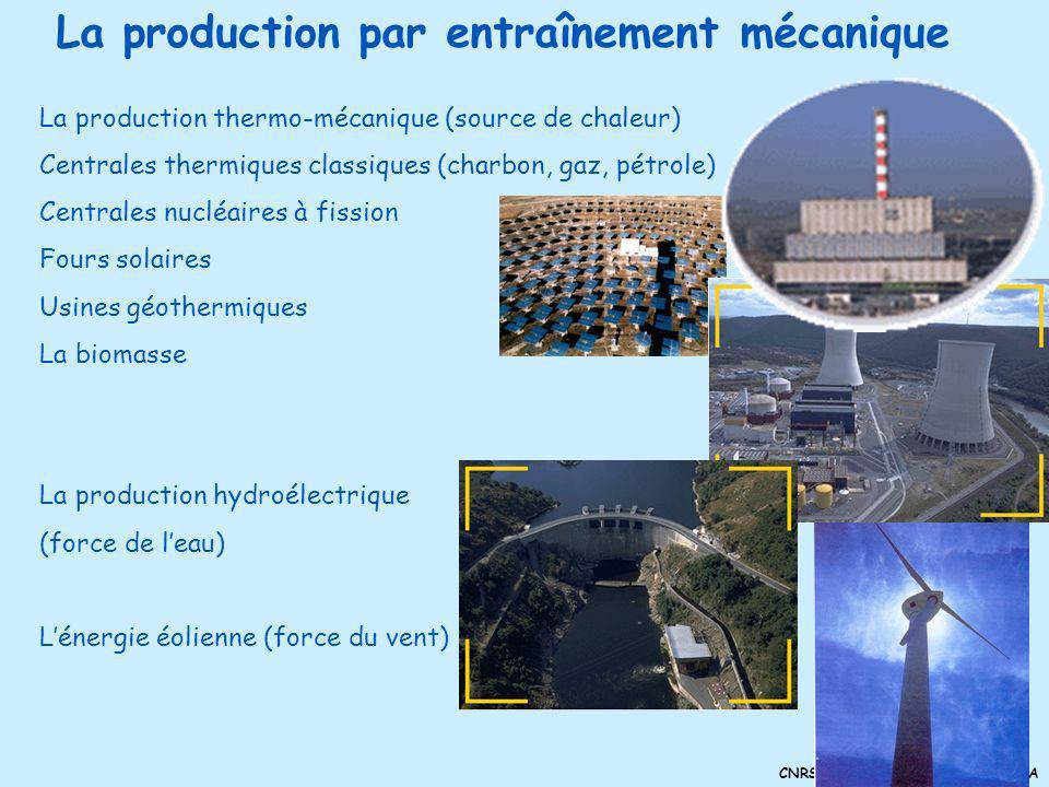 La production par entraînement mécanique