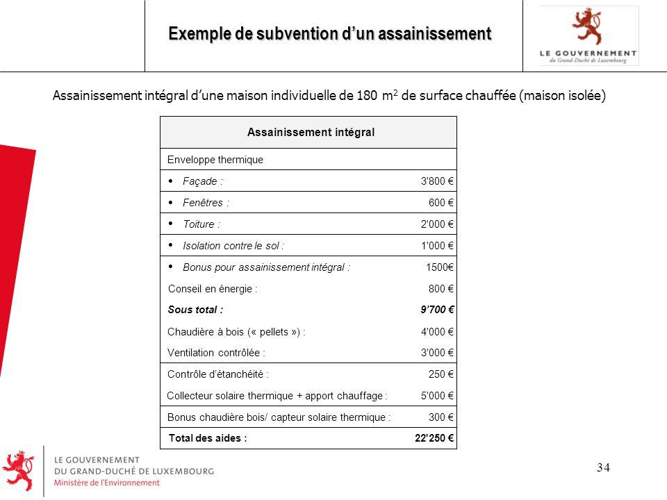 Exemple de subvention d'un assainissement