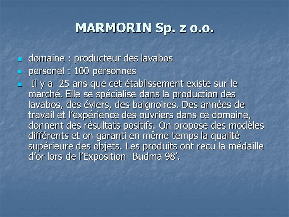MARMORIN Sp. z o.o. domaine : producteur des lavabos