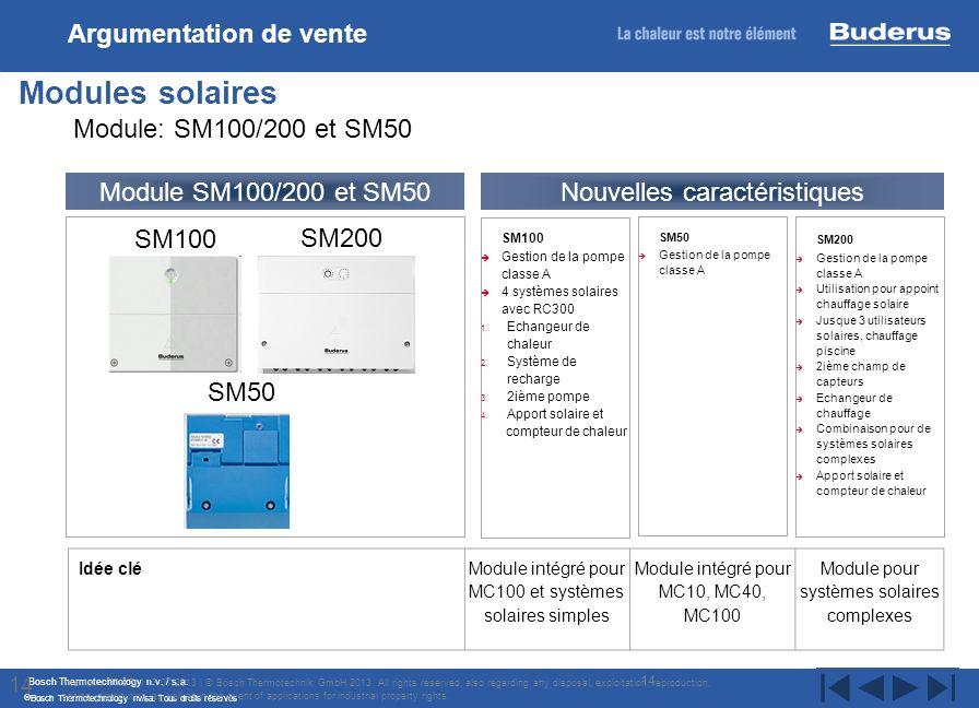 Modules solaires Argumentation de vente Module: SM100/200 et SM50