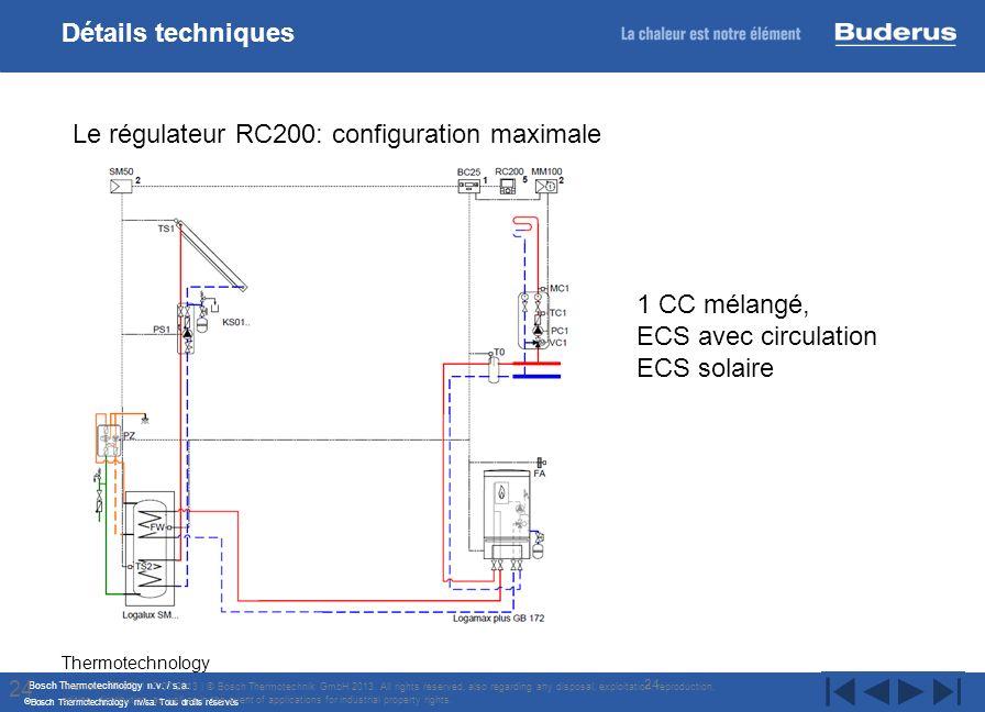 Le régulateur RC200: configuration maximale