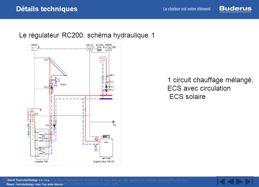 Le régulateur RC200: schéma hydraulique 1