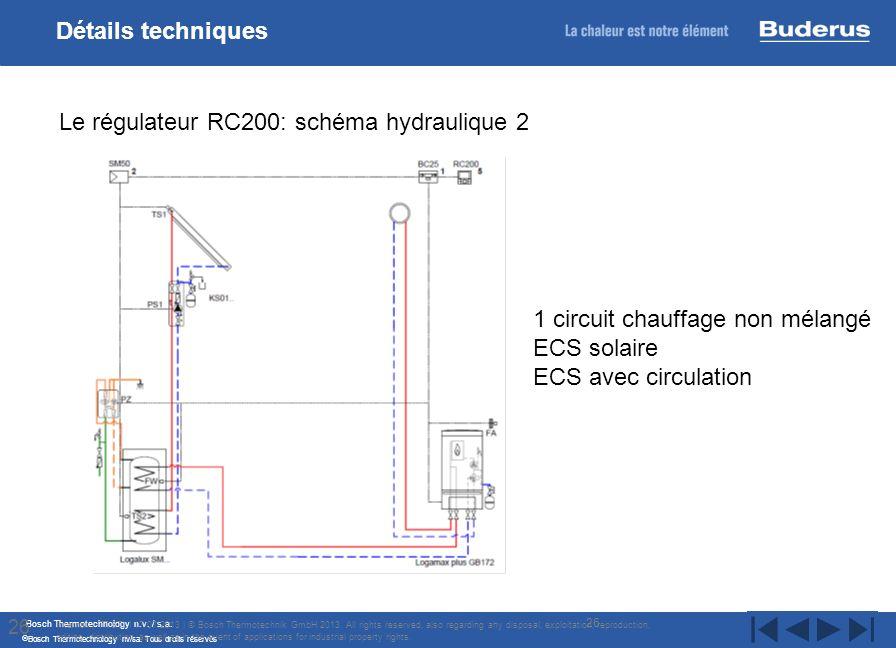 Le régulateur RC200: schéma hydraulique 2