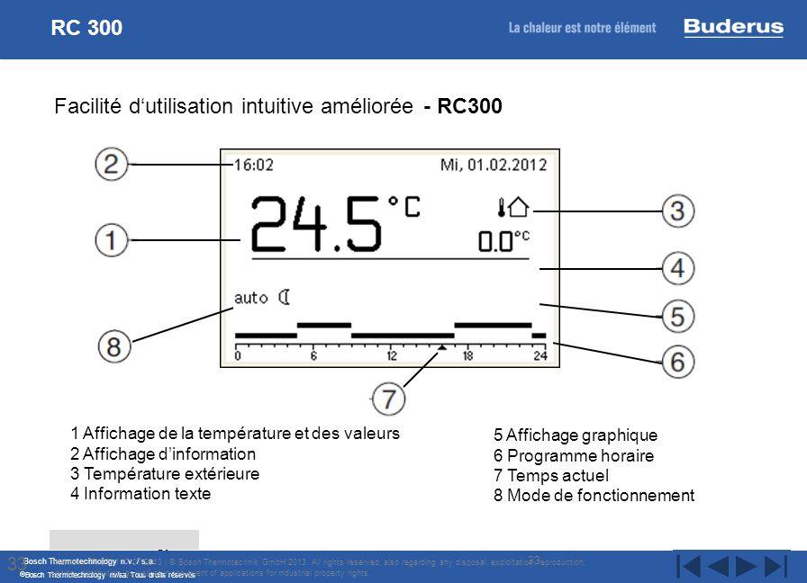 Facilité d'utilisation intuitive améliorée - RC300
