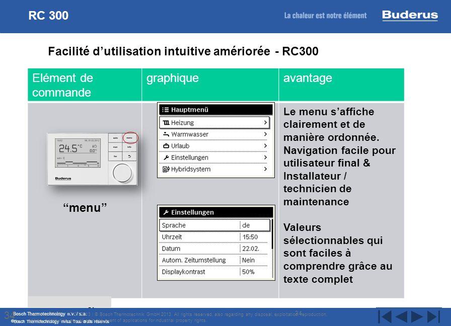 Facilité d'utilisation intuitive amériorée - RC300 Elément de commande