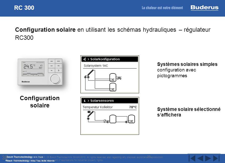 Configuration solaire
