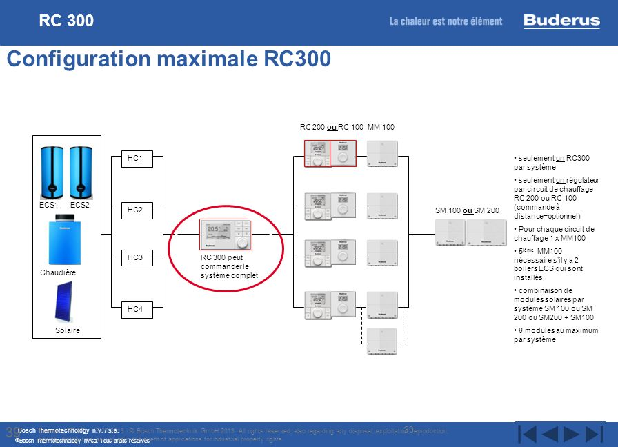 Configuration maximale RC300