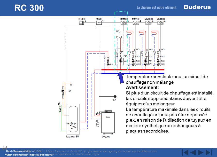 RC 300 PC1.