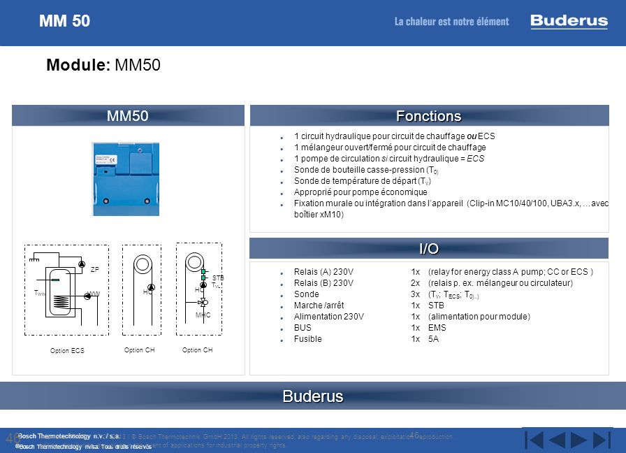 MM 50 Module: MM50 Buderus MM50 Fonctions I/O 46