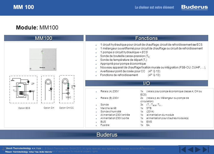 MM 100 Module: MM100 Buderus MM100 Fonctions I/O 47