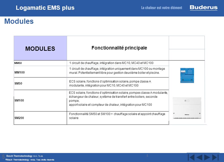 Modules Logamatic EMS plus MODULES 5 Fonctionnalité principale