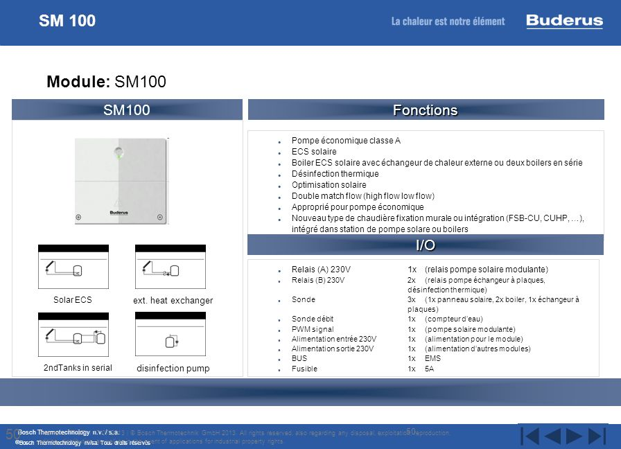 SM 100 Module: SM100 SM100 Fonctions I/O 50 ext. heat exchanger