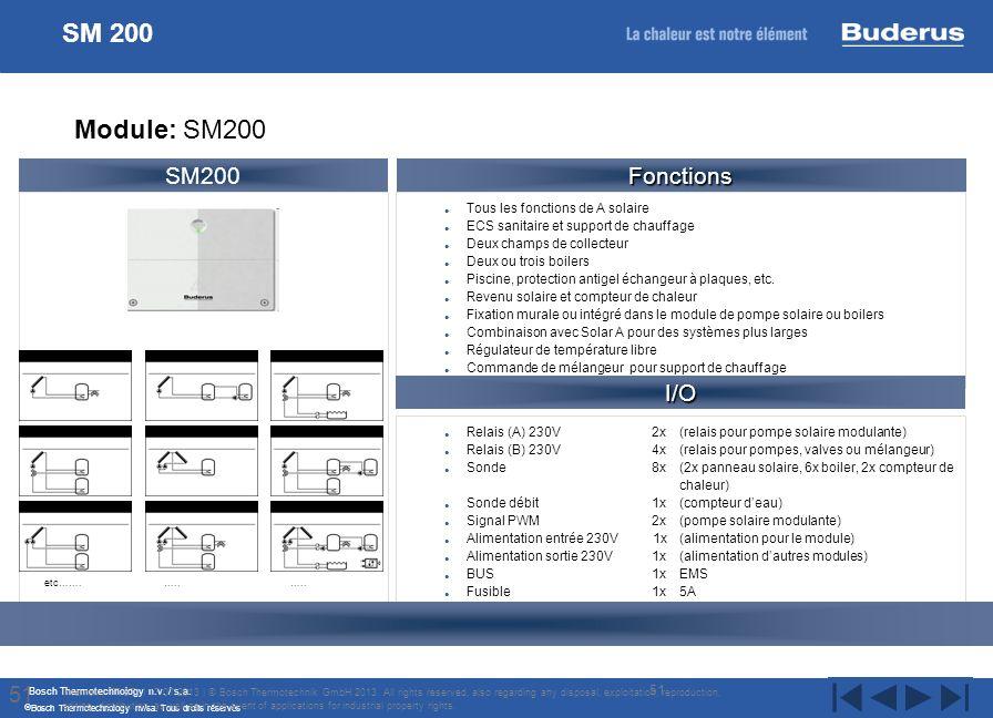 SM 200 Module: SM200 SM200 Fonctions I/O 51