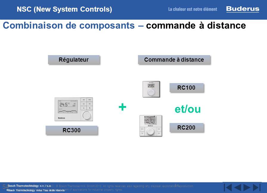 Combinaison de composants – commande à distance