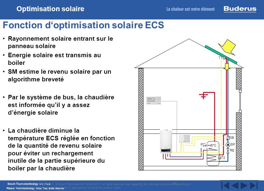 Fonction d'optimisation solaire ECS