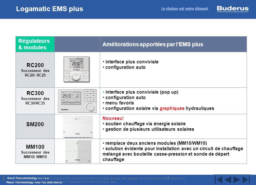 Logamatic EMS plus 6 Améliorations apportées par l'EMS plus