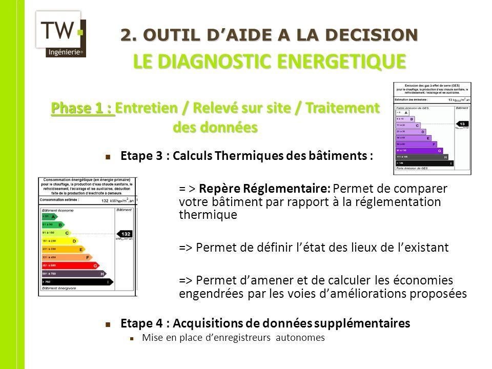2. OUTIL D'AIDE A LA DECISION LE DIAGNOSTIC ENERGETIQUE