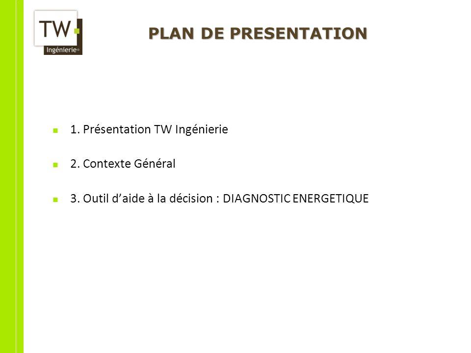 PLAN DE PRESENTATION 1. Présentation TW Ingénierie 2. Contexte Général