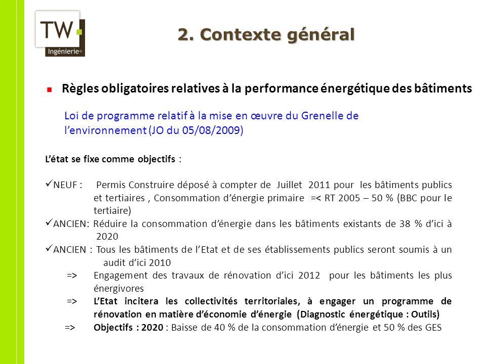 2. Contexte général Règles obligatoires relatives à la performance énergétique des bâtiments.