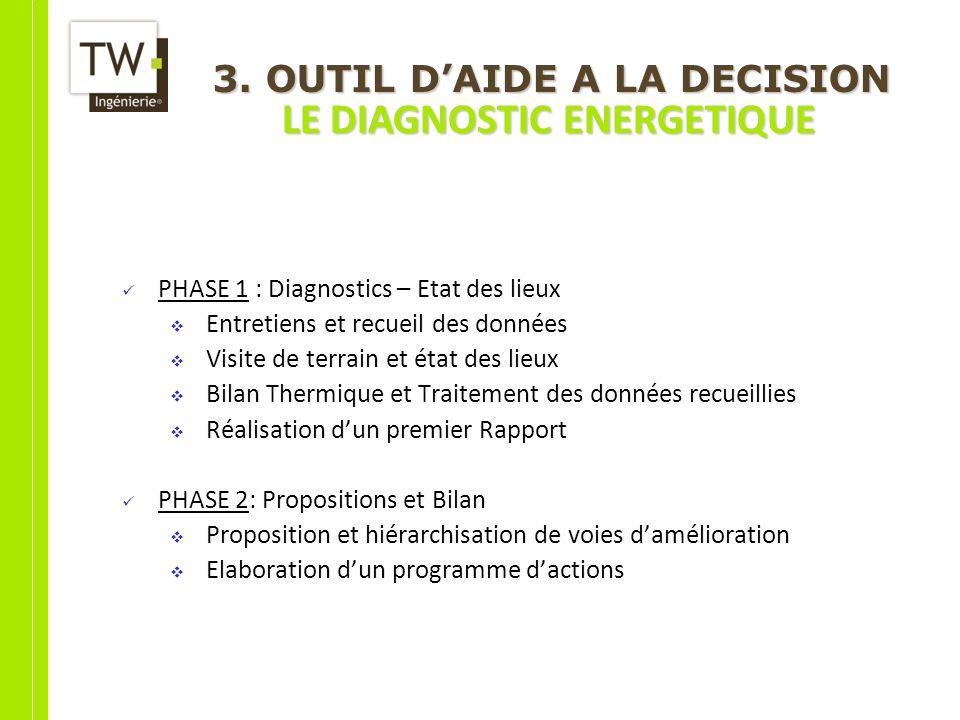 3. OUTIL D'AIDE A LA DECISION LE DIAGNOSTIC ENERGETIQUE