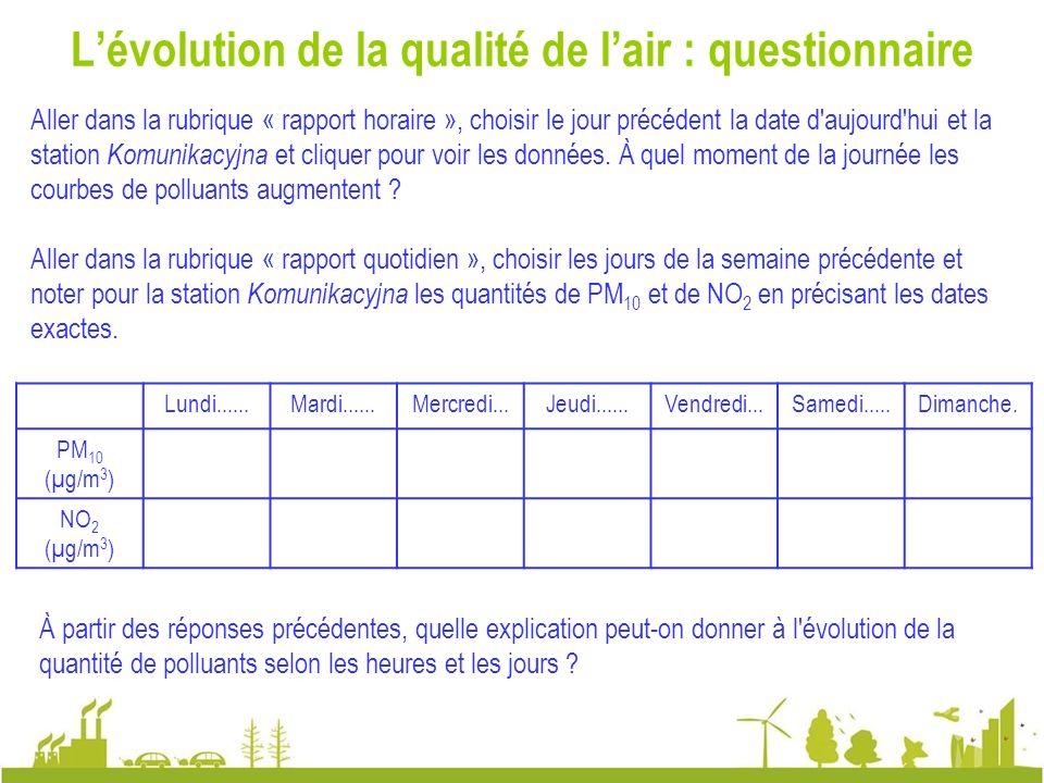 L'évolution de la qualité de l'air : questionnaire