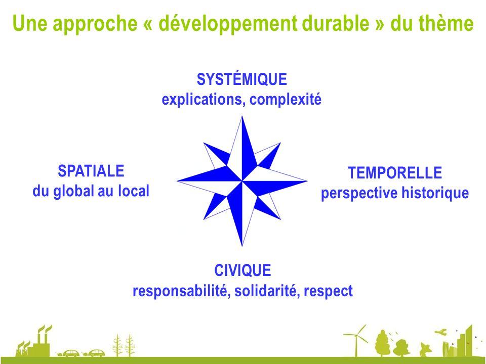 Une approche « développement durable » du thème