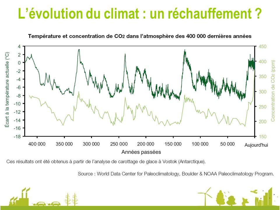 L'évolution du climat : un réchauffement