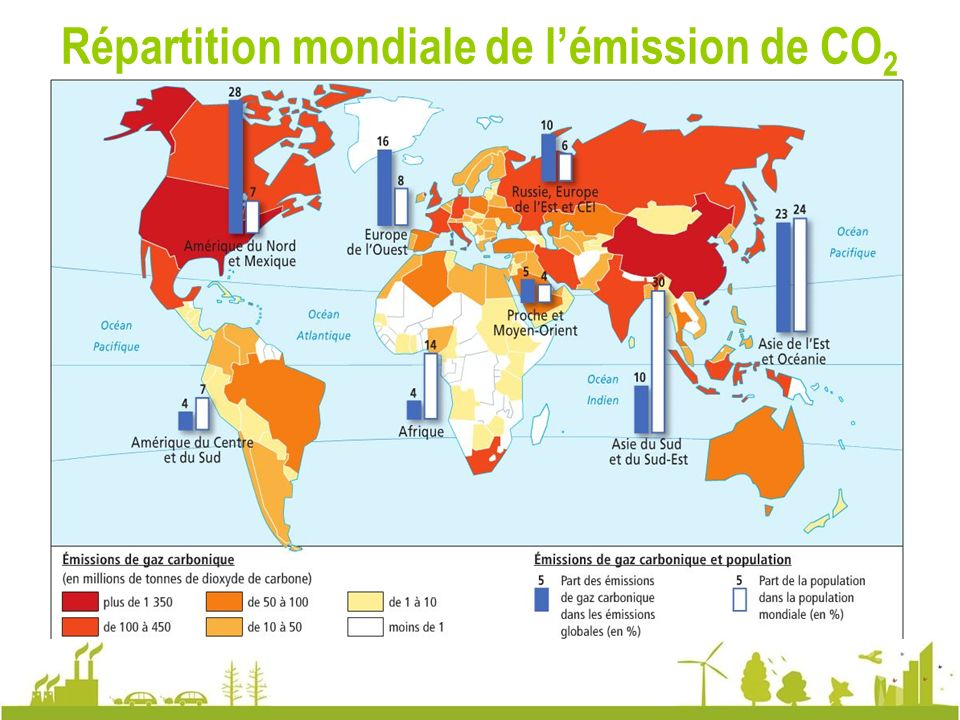 Répartition mondiale de l'émission de CO2