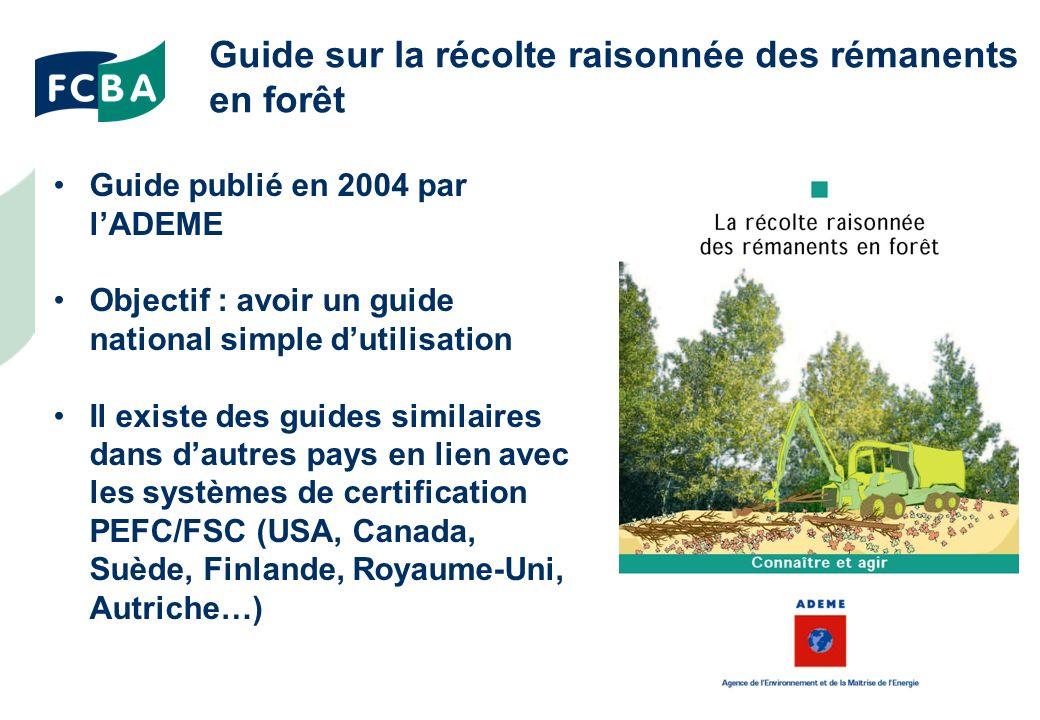 Guide sur la récolte raisonnée des rémanents en forêt