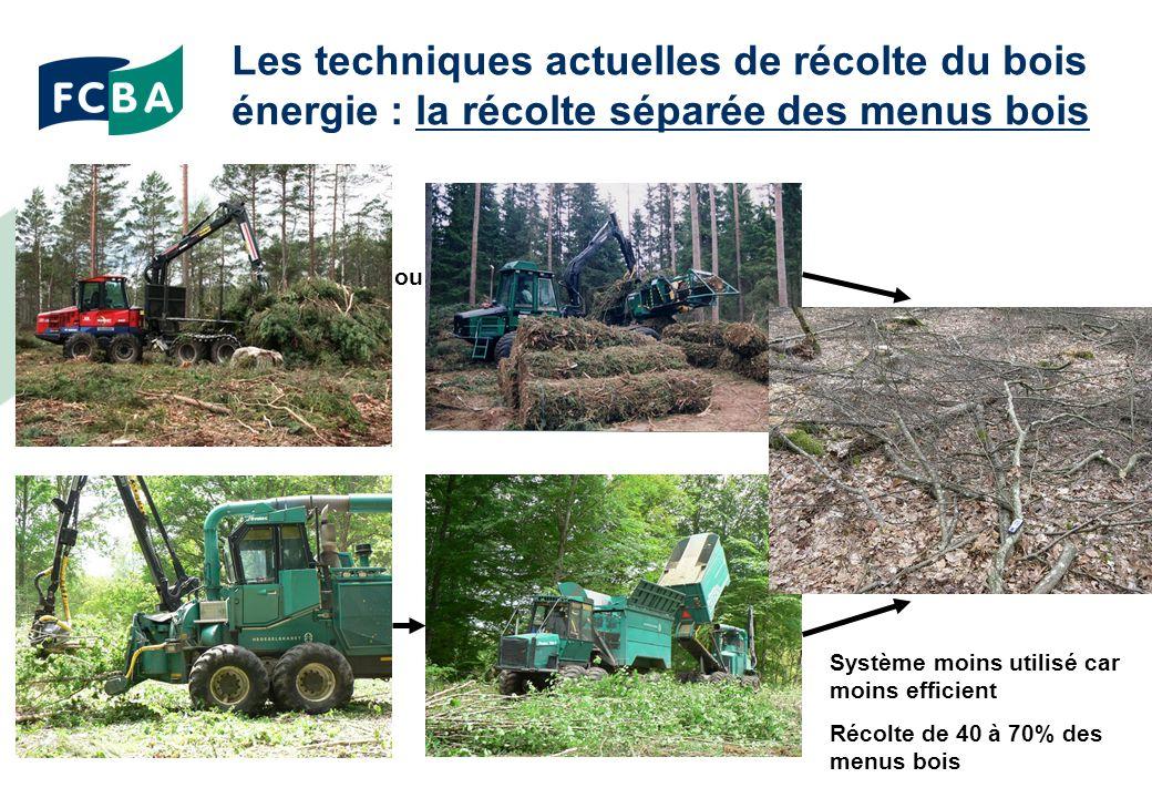 Les techniques actuelles de récolte du bois énergie : la récolte séparée des menus bois