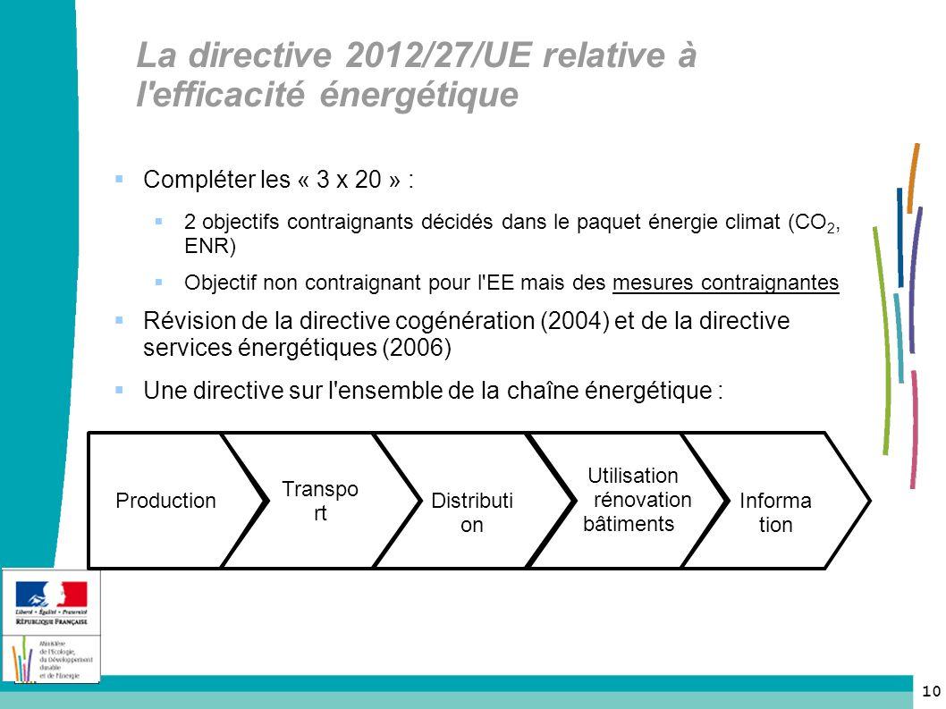 La directive 2012/27/UE relative à l efficacité énergétique