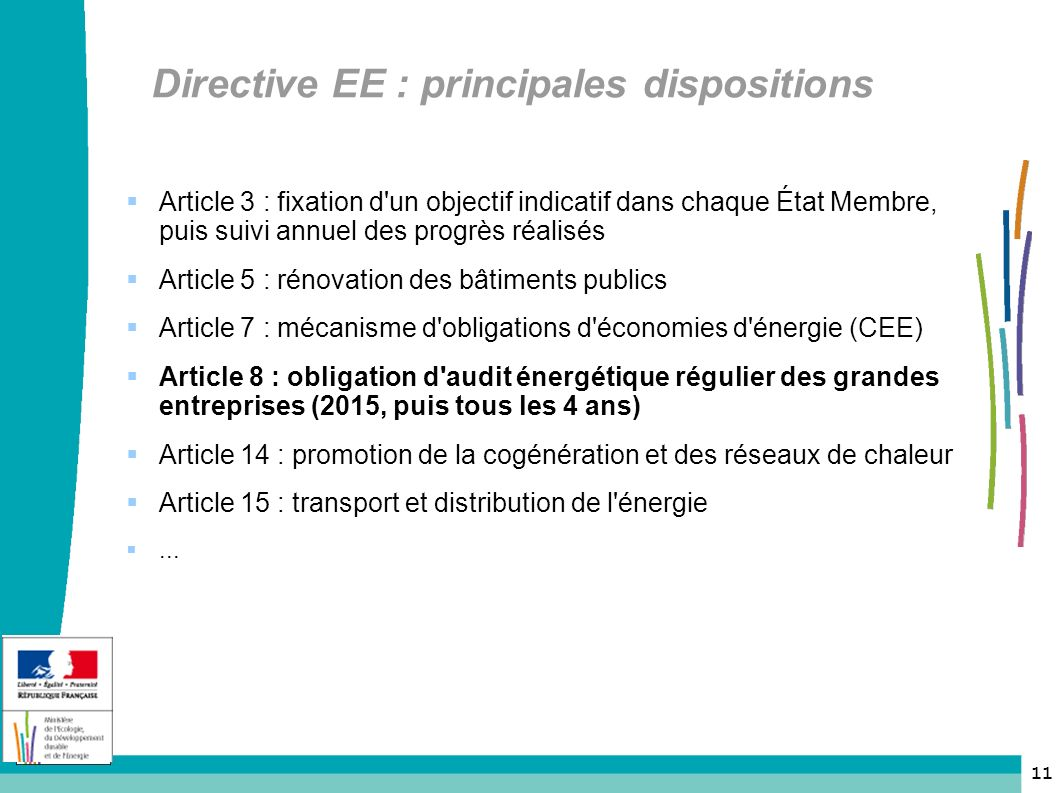 Directive EE : principales dispositions