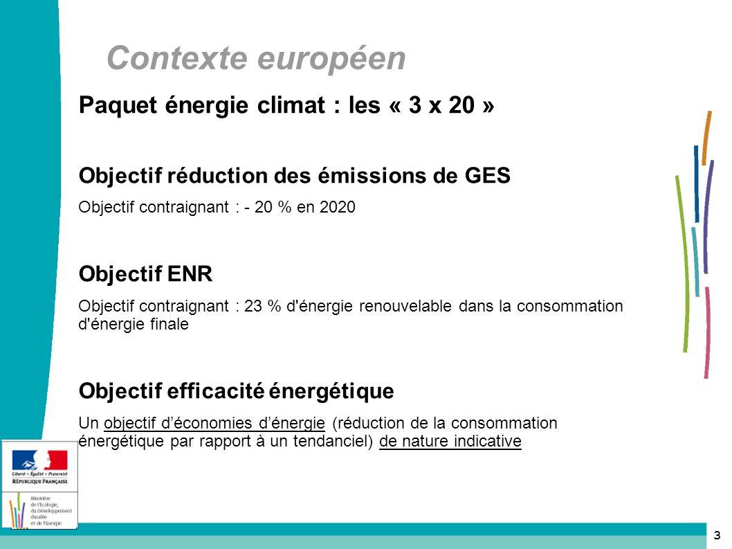 Contexte européen Paquet énergie climat : les « 3 x 20 »