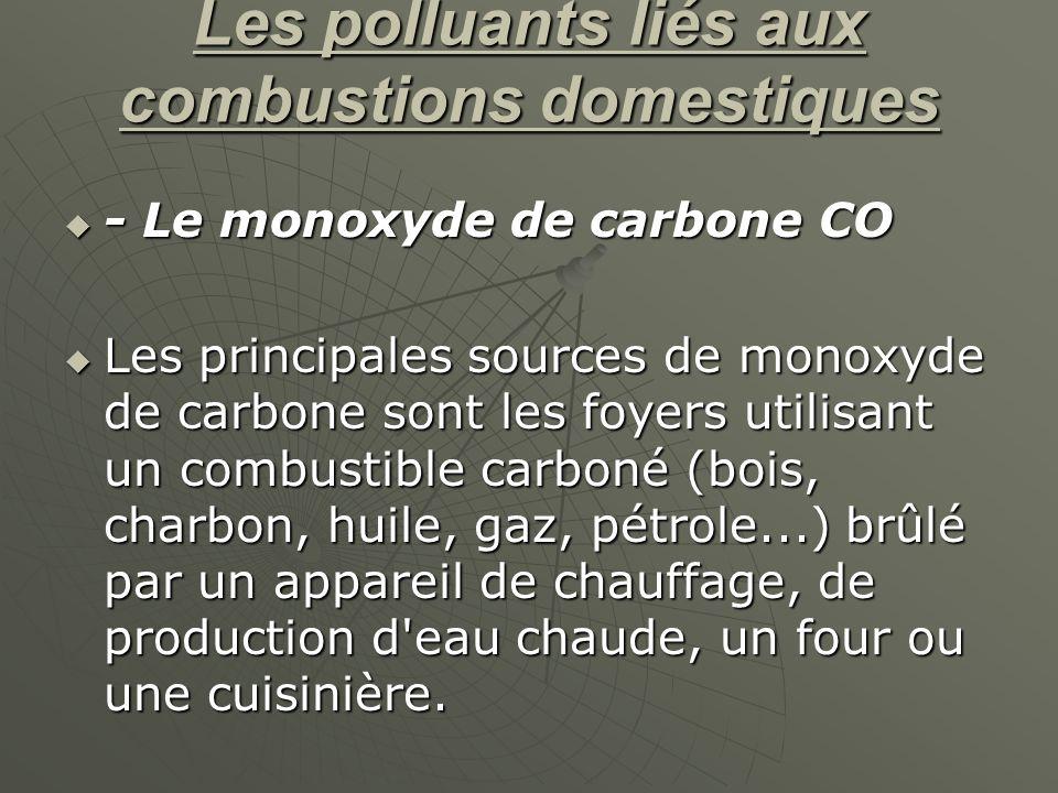 Les polluants liés aux combustions domestiques