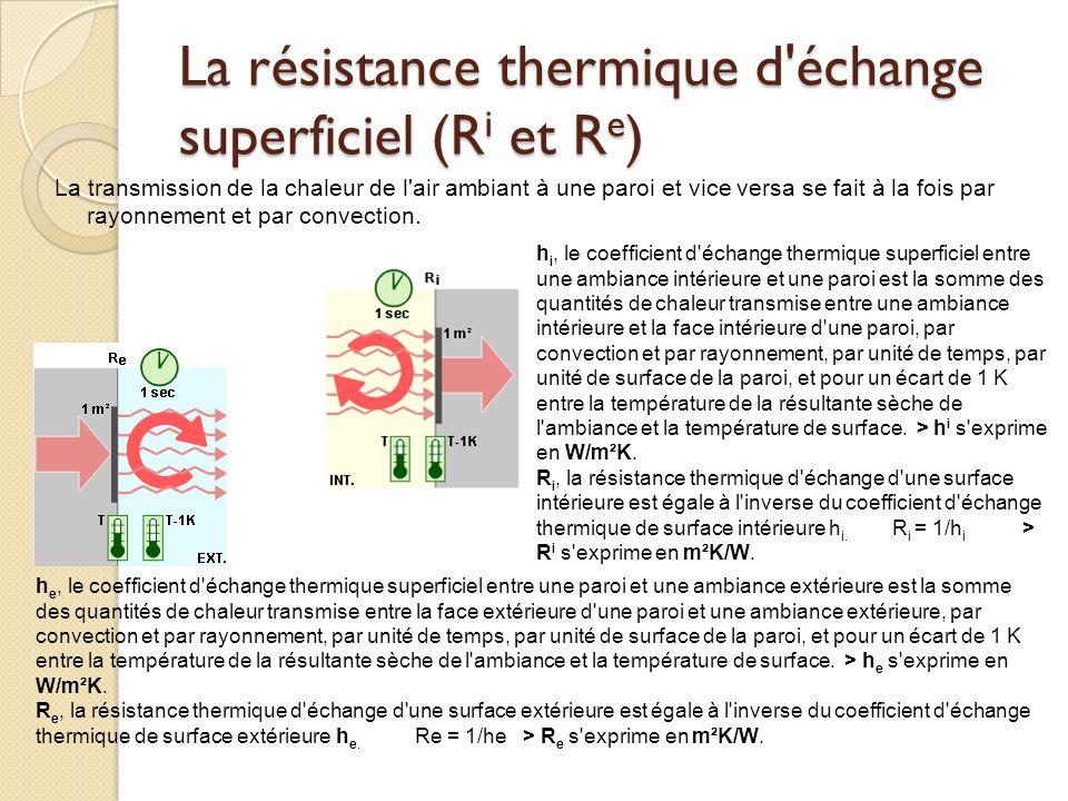 La résistance thermique d échange superficiel (Ri et Re)