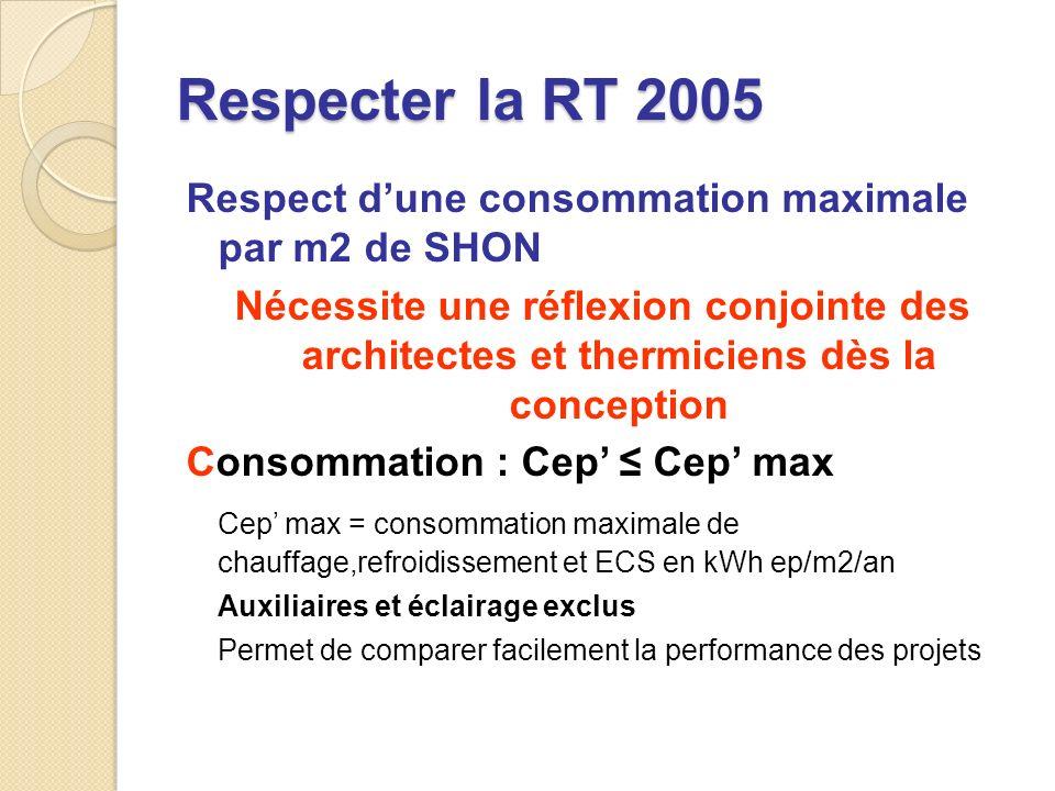 Respecter la RT 2005 Respect d'une consommation maximale par m2 de SHON.