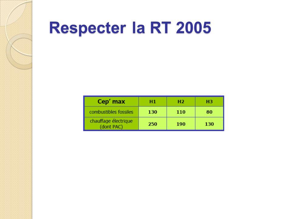Respecter la RT 2005