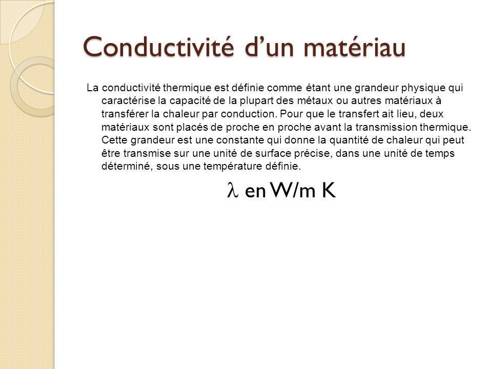 Conductivité d'un matériau