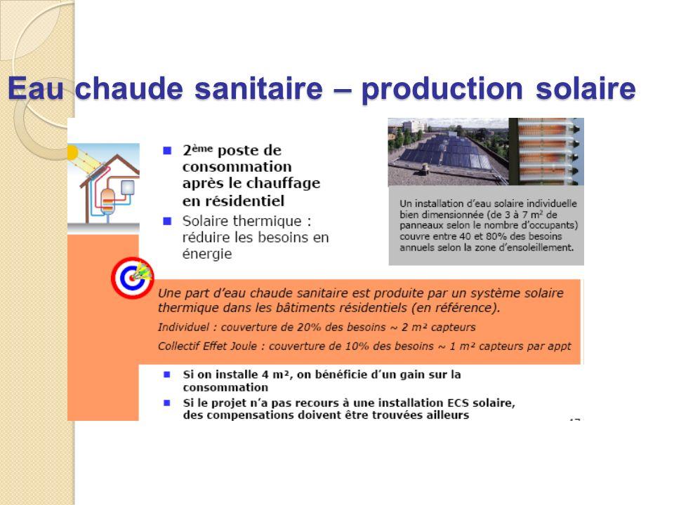 Eau chaude sanitaire – production solaire
