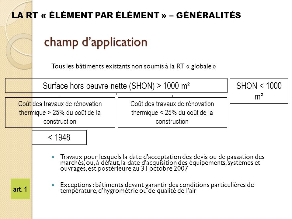 Surface hors oeuvre nette (SHON) > 1000 m²