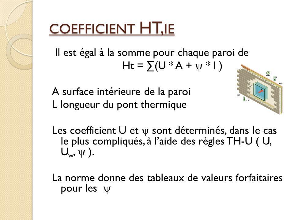 coefficient HT,ie Il est égal à la somme pour chaque paroi de