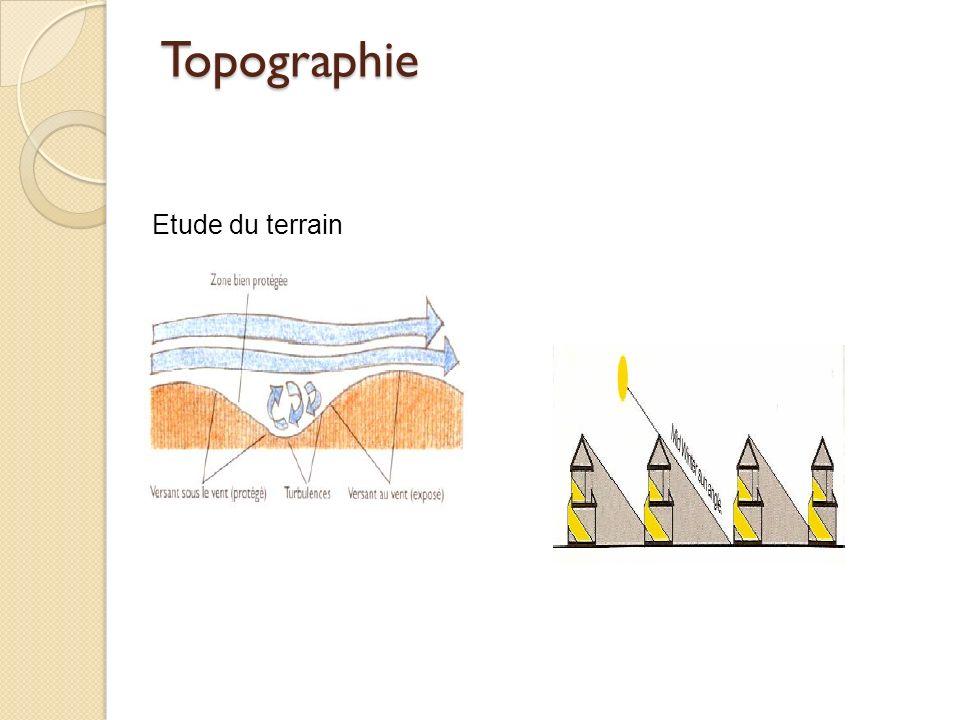 Topographie Etude du terrain