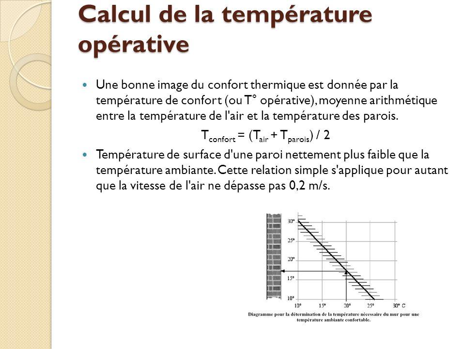 Calcul de la température opérative