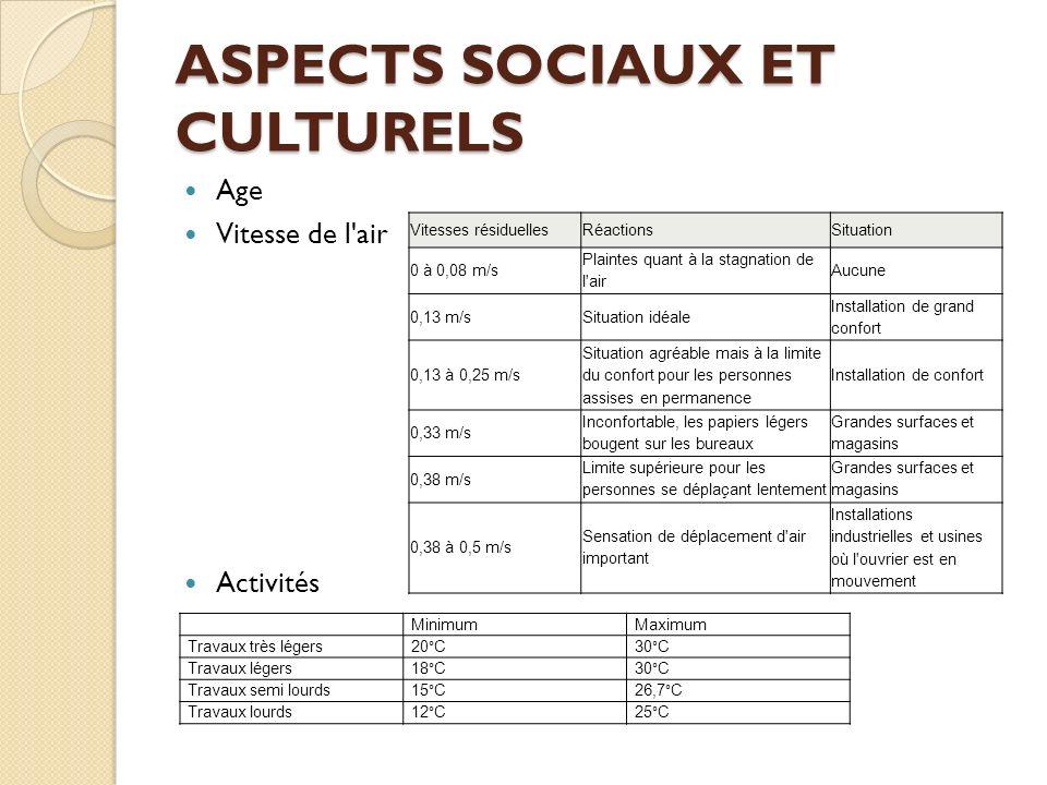 ASPECTS SOCIAUX ET CULTURELS