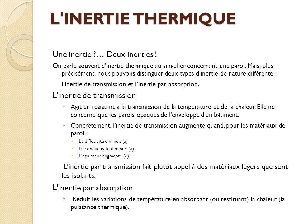 L INERTIE THERMIQUE Une inertie … Deux inerties !