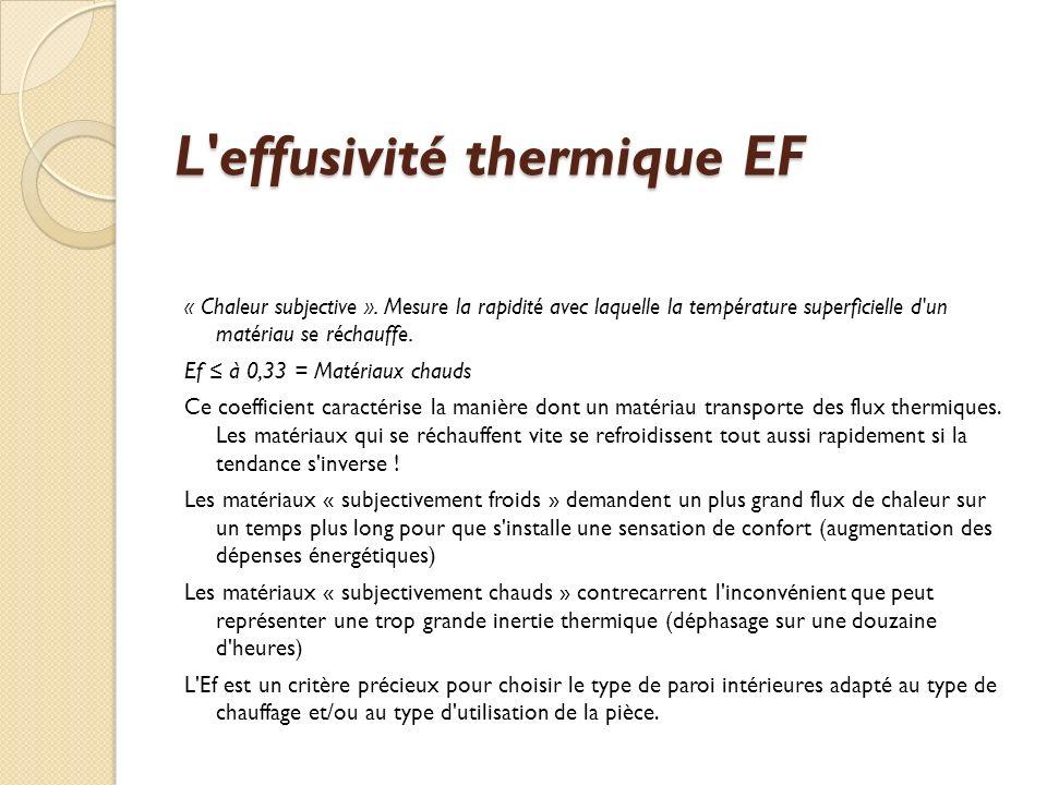 L effusivité thermique EF